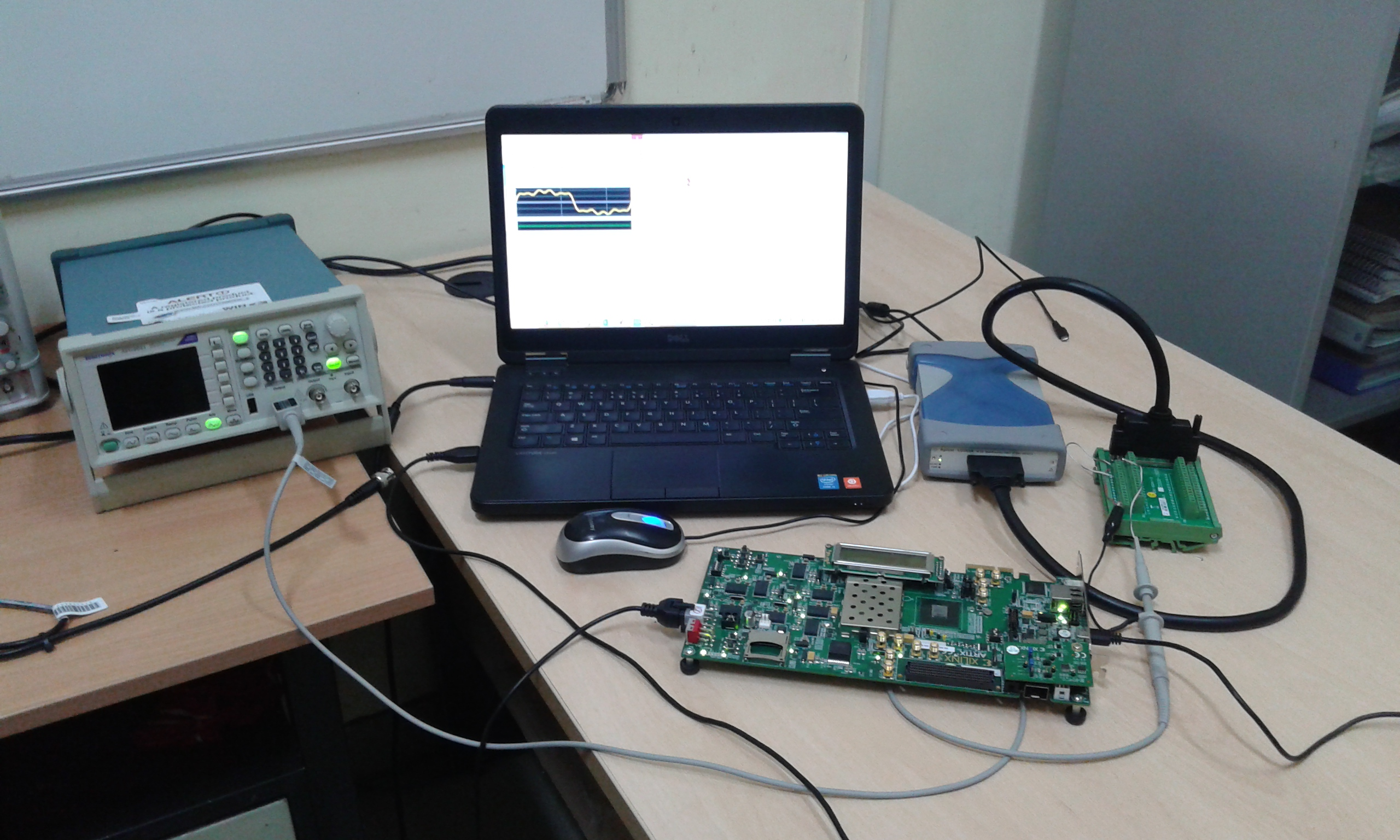Experimental Setup For FPGA implementation of Harmonic Estimator